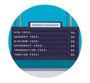 So, What is SoFi Money?